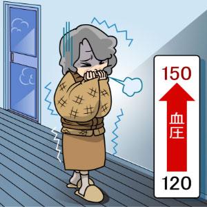 冬の室内温度差によるリスク