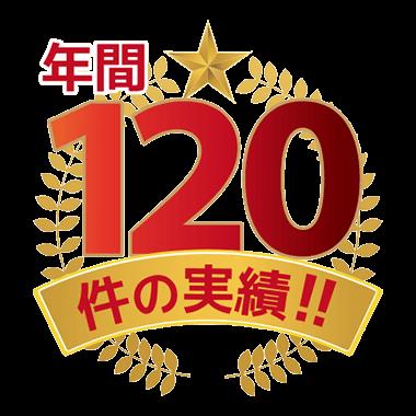 年間120件の実績